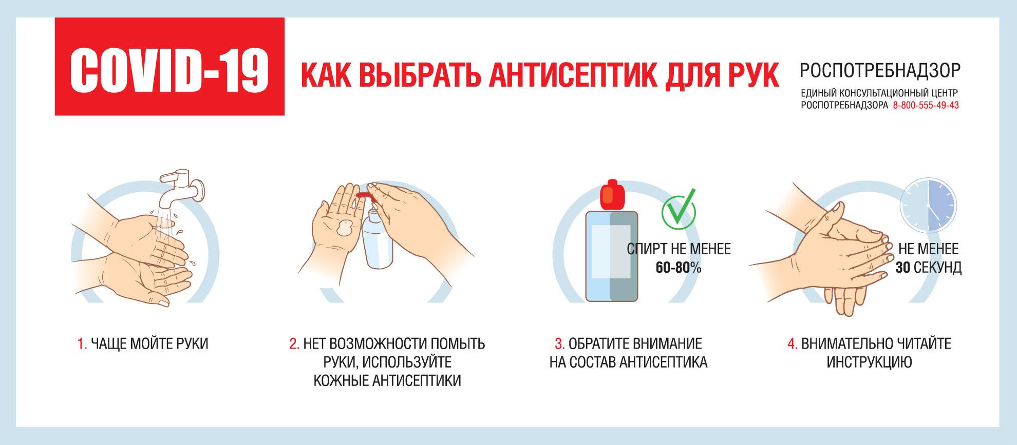 О рекомендациях как правильно выбрать антисептик